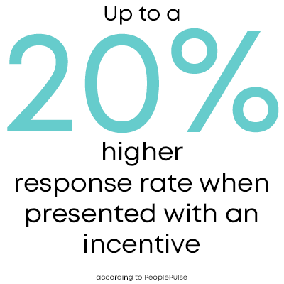 20% Incentive Response Rate Survey